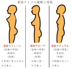 「パーソナルカラー&骨格診断」ワークショップのお誘い☆ 画像